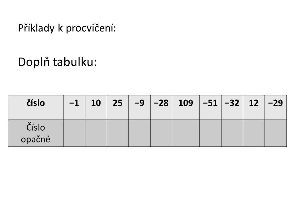 Příklady k procvičení: Doplň tabulku: číslo−11025−9−28109−51−3212−29 Číslo opačné