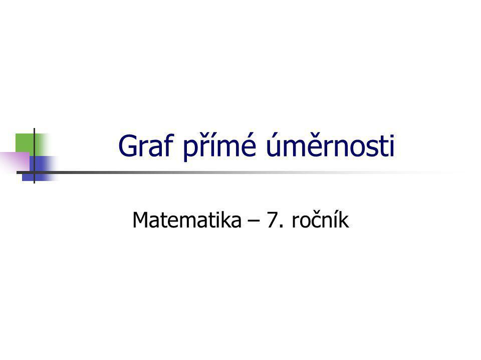 Graf přímé úměrnosti Matematika – 7. ročník