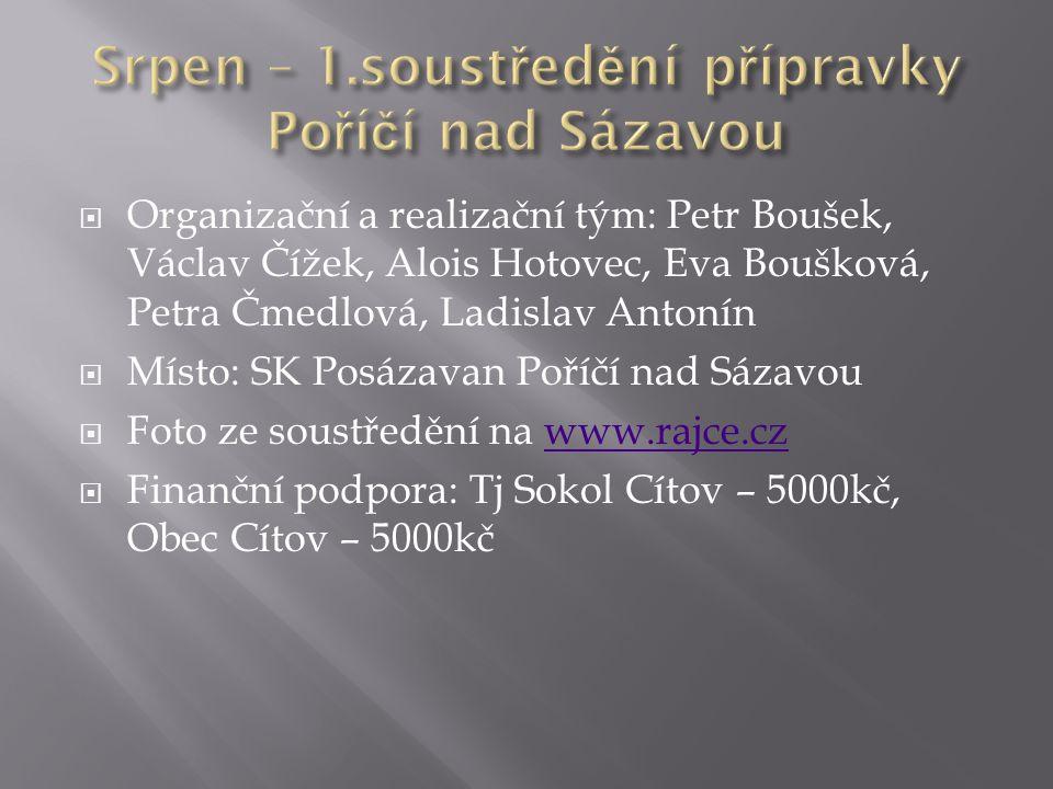  Vybojovaný postup do 2.skupiny o 8.-14.místo