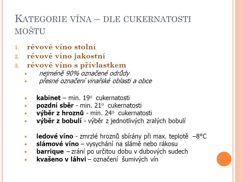 K ATEGORIE VÍNA – DLE CUKERNATOSTI MOŠTU 1. révové víno stolní 2. révové víno jakostní 3. révové víno s přívlastkem nejméně 90% označené odrůdy přesné