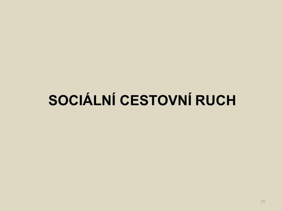 25 SOCIÁLNÍ CESTOVNÍ RUCH