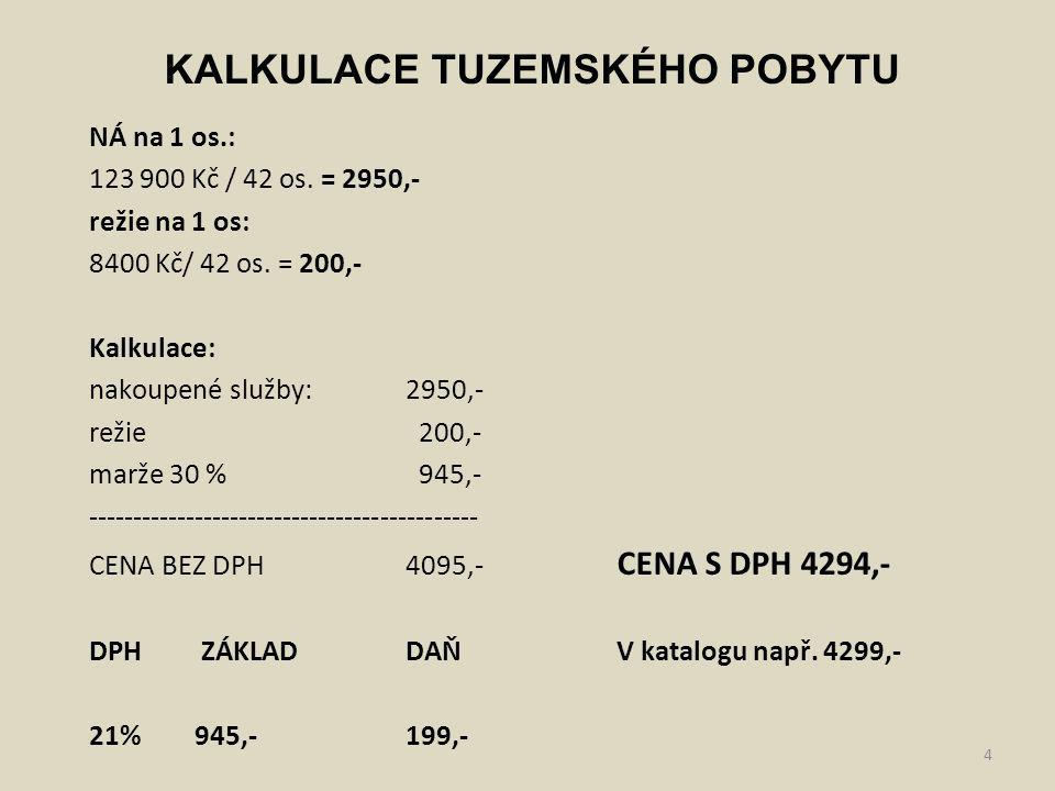 4 NÁ na 1 os.: 123 900 Kč / 42 os. = 2950,- režie na 1 os: 8400 Kč/ 42 os. = 200,- Kalkulace: nakoupené služby:2950,- režie 200,- marže 30 % 945,- ---
