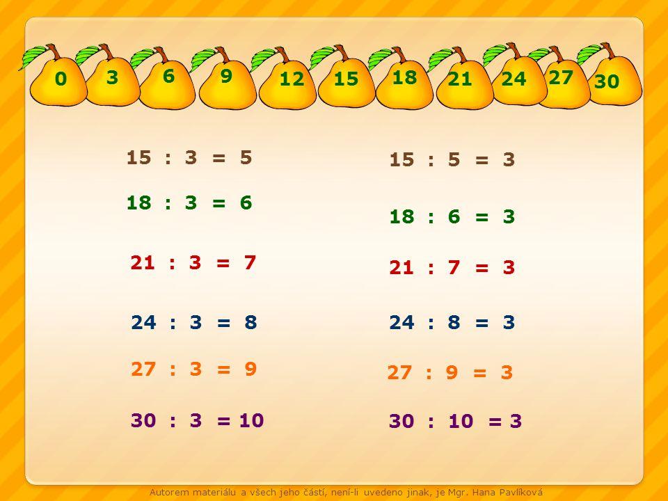 15 : 3 = 5 15 : 5 = 3 18 : 3 = 6 18 : 6 = 3 21 : 3 = 7 21 : 7 = 3 24 : 3 = 824 : 8 = 3 27 : 3 = 9 27 : 9 = 3 30 : 3 = 10 30 : 10 = 3 0 3 69 1215 18 2124 27 30 Autorem materiálu a všech jeho částí, není-li uvedeno jinak, je Mgr.