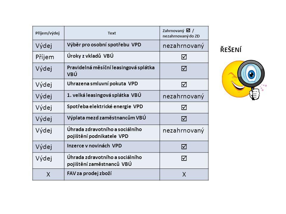Příjem/výdejText Zahrnovaný  / nezahrnovaný do ZD Výdej Výběr pro osobní spotřebu VPD nezahrnovaný Příjem Úroky z vkladů VBÚ  Výdej Pravidelná měsíční leasingová splátka VBÚ  Výdej Uhrazena smluvní pokuta VPD  Výdej 1.