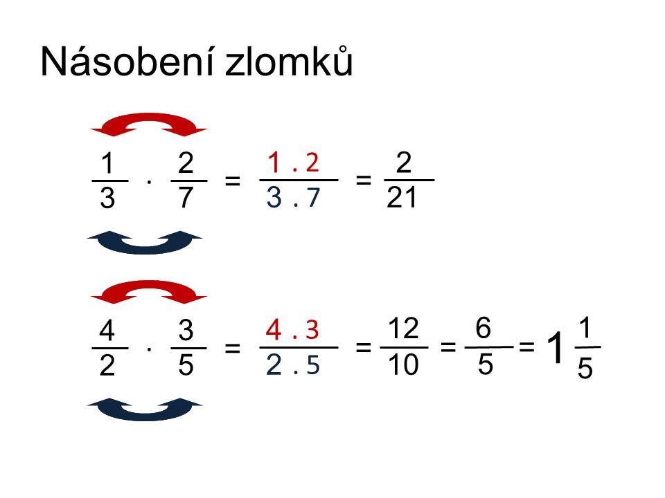 Násobení zlomků 1 3 = 2 7 = 1 3. 2. 7. 2 21 4 2 = 3 5 = 4 2. 3. 5. 12 10 = 6 5 = 1 5 1