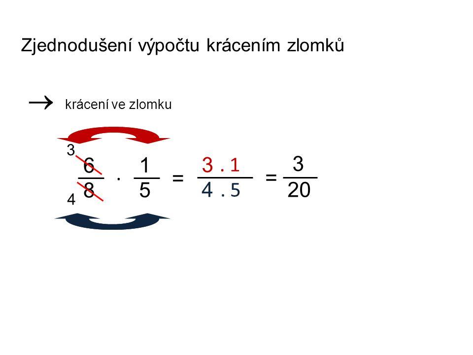 Zjednodušení výpočtu krácením zlomků 6 8 = 1 5 = 3 4. 1. 5. 3 20  krácení ve zlomku 3 4