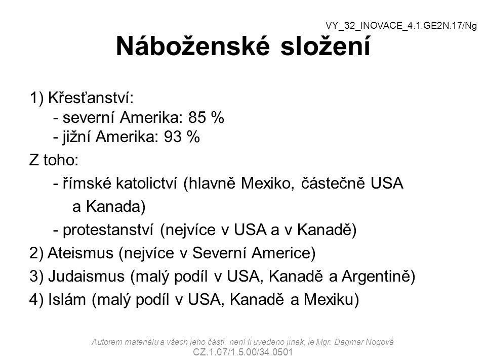 Náboženské složení 1) Křesťanství: - severní Amerika: 85 % - jižní Amerika: 93 % Z toho: -římské katolictví (hlavně Mexiko, částečně USA a Kanada) - protestanství (nejvíce v USA a v Kanadě) 2) Ateismus (nejvíce v Severní Americe) 3) Judaismus (malý podíl v USA, Kanadě a Argentině) 4) Islám (malý podíl v USA, Kanadě a Mexiku) Autorem materiálu a všech jeho částí, není-li uvedeno jinak, je Mgr.