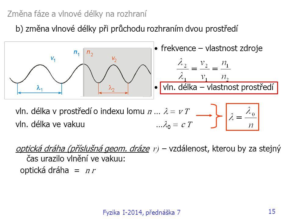 Změna fáze a vlnové délky na rozhraní b) změna vlnové délky při průchodu rozhraním dvou prostředí vln. délka v prostředí o indexu lomu n … v T vln.