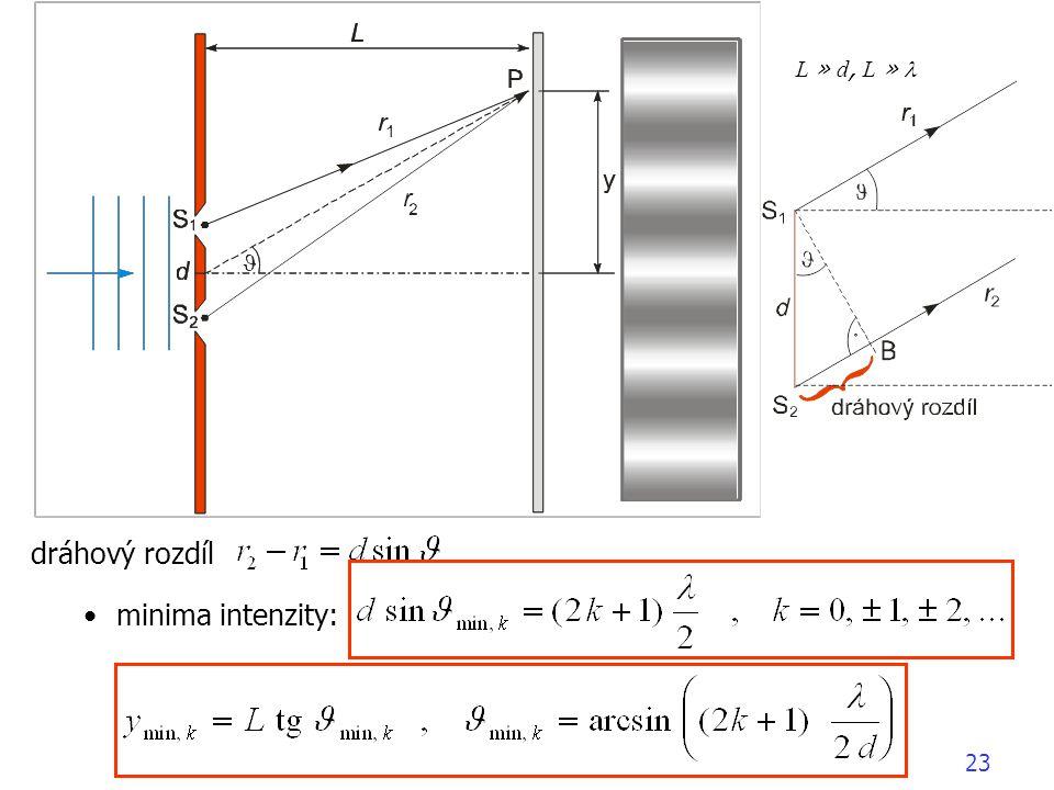 dráhový rozdíl minima intenzity: L » d, L » 23