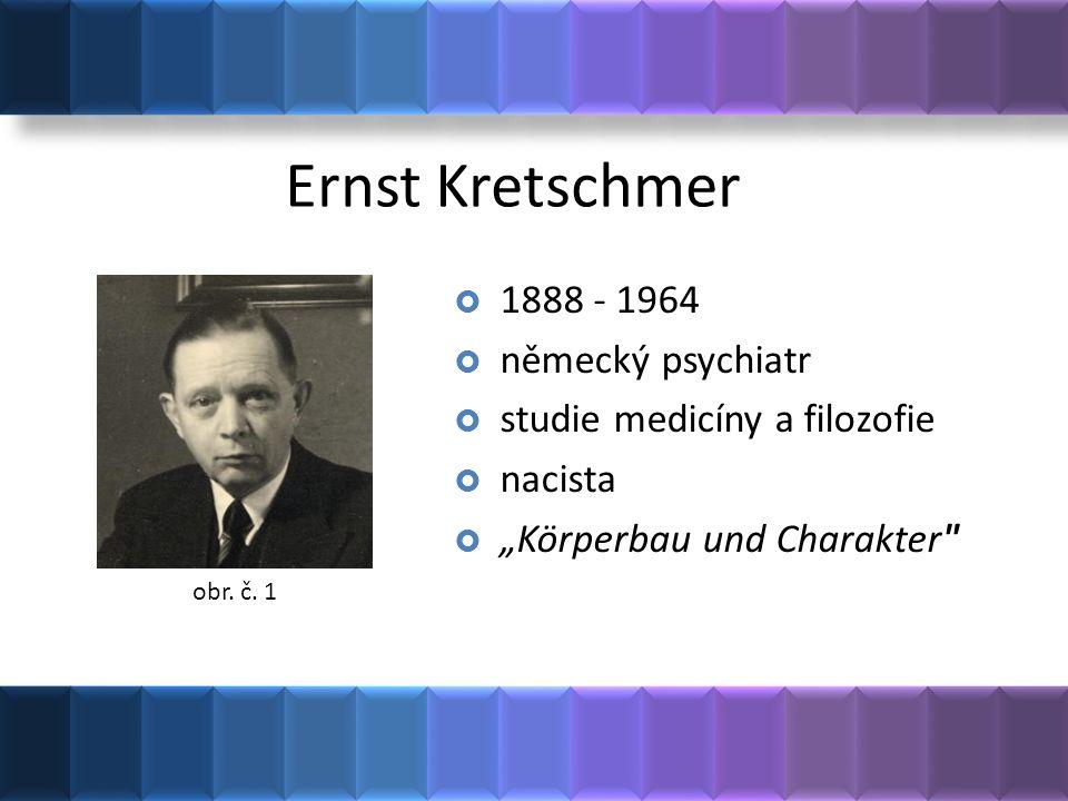 Kretschmerova konstituční typologie  Hippokratova konstituční teorie  ovlivnění postavou  3 skupiny (pyknik, astenik, atletik)  zpochybněno obr.