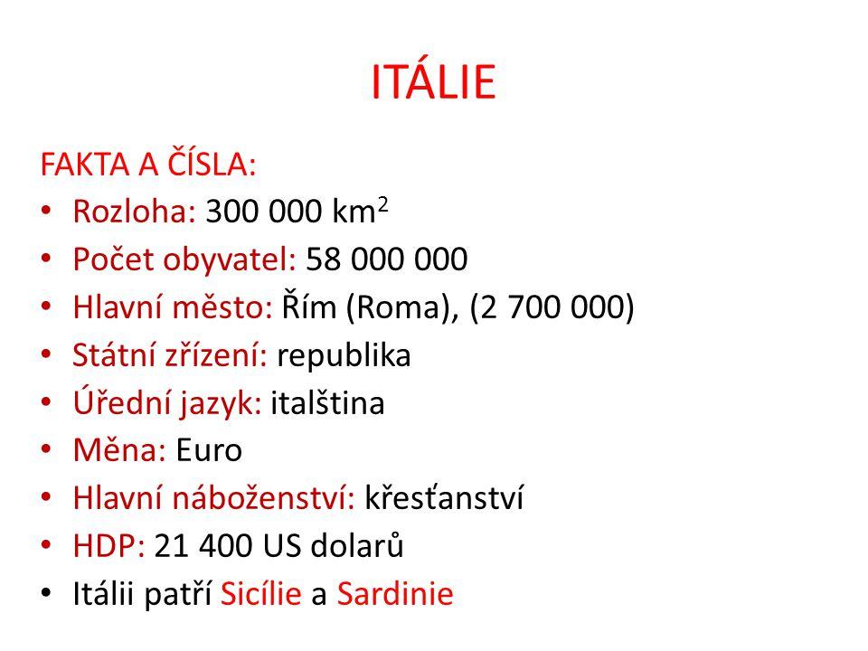 ITÁLIE FAKTA A ČÍSLA: Rozloha: 300 000 km 2 Počet obyvatel: 58 000 000 Hlavní město: Řím (Roma), (2 700 000) Státní zřízení: republika Úřední jazyk: italština Měna: Euro Hlavní náboženství: křesťanství HDP: 21 400 US dolarů Itálii patří Sicílie a Sardinie