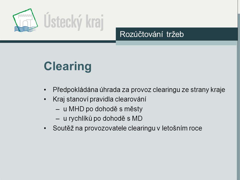 Clearing Předpokládána úhrada za provoz clearingu ze strany kraje Kraj stanoví pravidla clearování –u MHD po dohodě s městy –u rychlíků po dohodě s MD