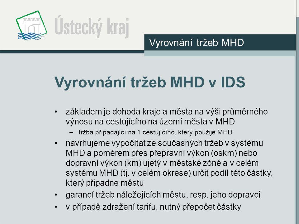 Vyrovnání tržeb MHD v IDS základem je dohoda kraje a města na výši průměrného výnosu na cestujícího na území města v MHD –tržba připadající na 1 cestu