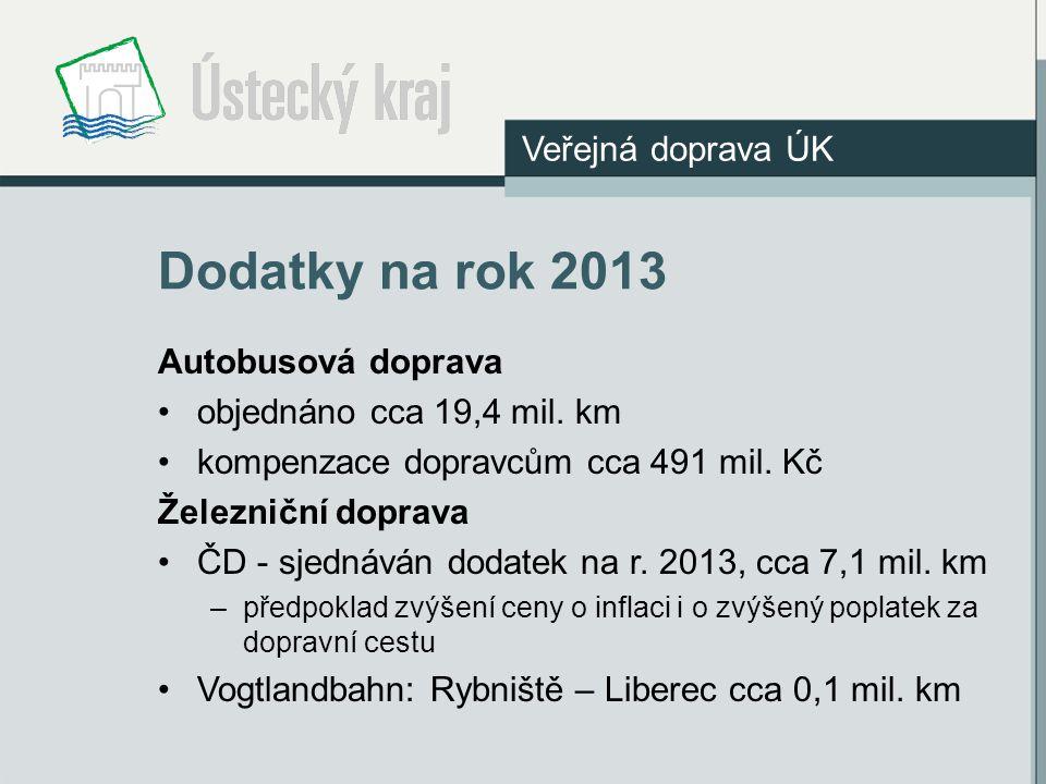 Dodatky na rok 2013 Autobusová doprava objednáno cca 19,4 mil. km kompenzace dopravcům cca 491 mil. Kč Železniční doprava ČD - sjednáván dodatek na r.