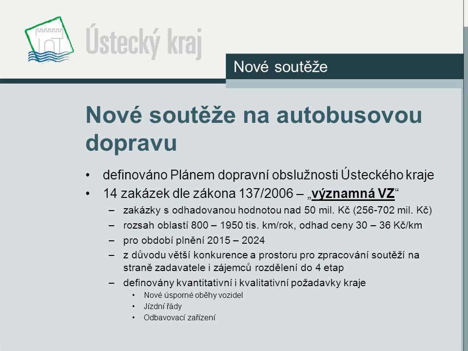 Nové kvantitativní i kvalitativní požadavky Nové autobusy Informační systém pro cestující Nové úsporné oběhy vozidel –Snaha o proběh 75 – 95 tis.
