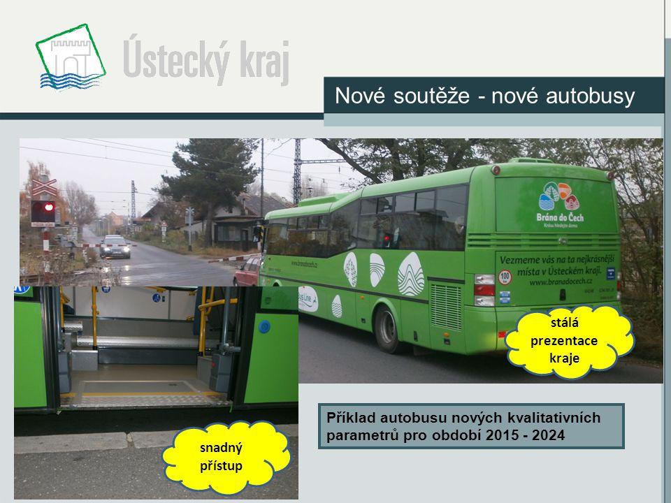 Nové soutěže - nové autobusy stálá prezentace kraje snadný přístup Příklad autobusu nových kvalitativních parametrů pro období 2015 - 2024