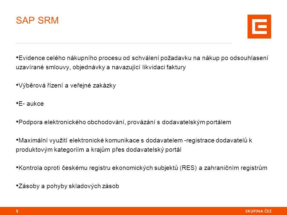 SAP SRM Evidence celého nákupního procesu od schválení požadavku na nákup po odsouhlasení uzavírané smlouvy, objednávky a navazující likvidaci faktury Výběrová řízení a veřejné zakázky E- aukce Podpora elektronického obchodování, provázání s dodavatelským portálem Maximální využití elektronické komunikace s dodavatelem -registrace dodavatelů k produktovým kategoriím a krajům přes dodavatelský portál Kontrola oproti českému registru ekonomických subjektů (RES) a zahraničním registrům Zásoby a pohyby skladových zásob 9