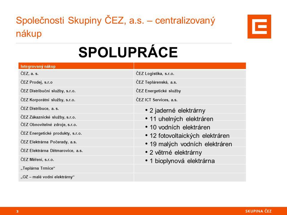 3 Společnosti Skupiny ČEZ, a.s. – centralizovaný nákup Integrovaný nákup ČEZ, a.