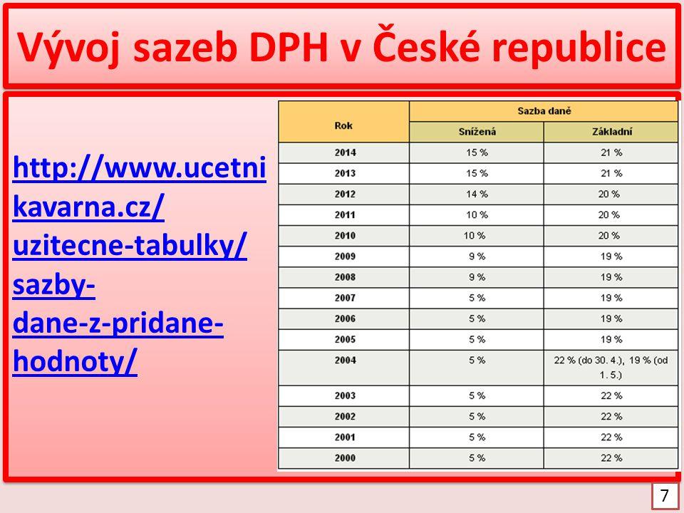 Vývoj sazeb DPH v České republice http://www.ucetni kavarna.cz/ uzitecne-tabulky/ sazby- dane-z-pridane- hodnoty/ http://www.ucetni kavarna.cz/ uzitec