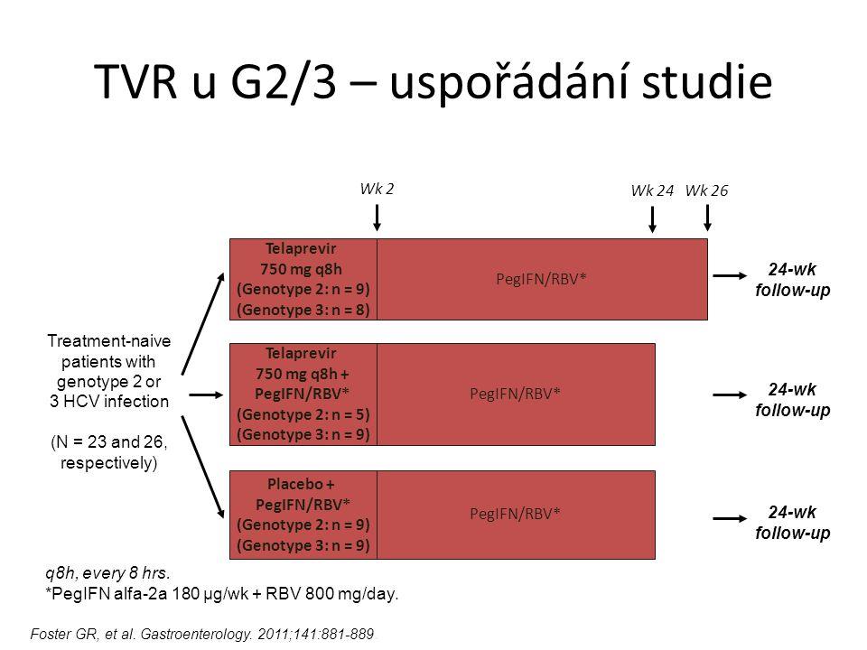 TVR u G2/3 – uspořádání studie Foster GR, et al. Gastroenterology.