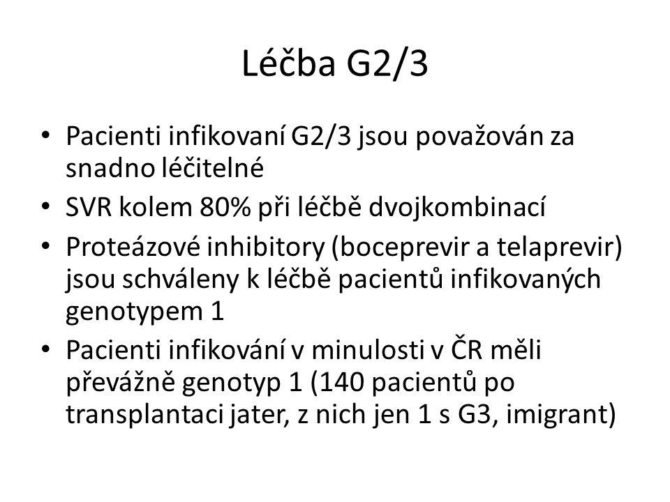 Léčba G2/3 Pacienti infikovaní G2/3 jsou považován za snadno léčitelné SVR kolem 80% při léčbě dvojkombinací Proteázové inhibitory (boceprevir a telaprevir) jsou schváleny k léčbě pacientů infikovaných genotypem 1 Pacienti infikování v minulosti v ČR měli převážně genotyp 1 (140 pacientů po transplantaci jater, z nich jen 1 s G3, imigrant)