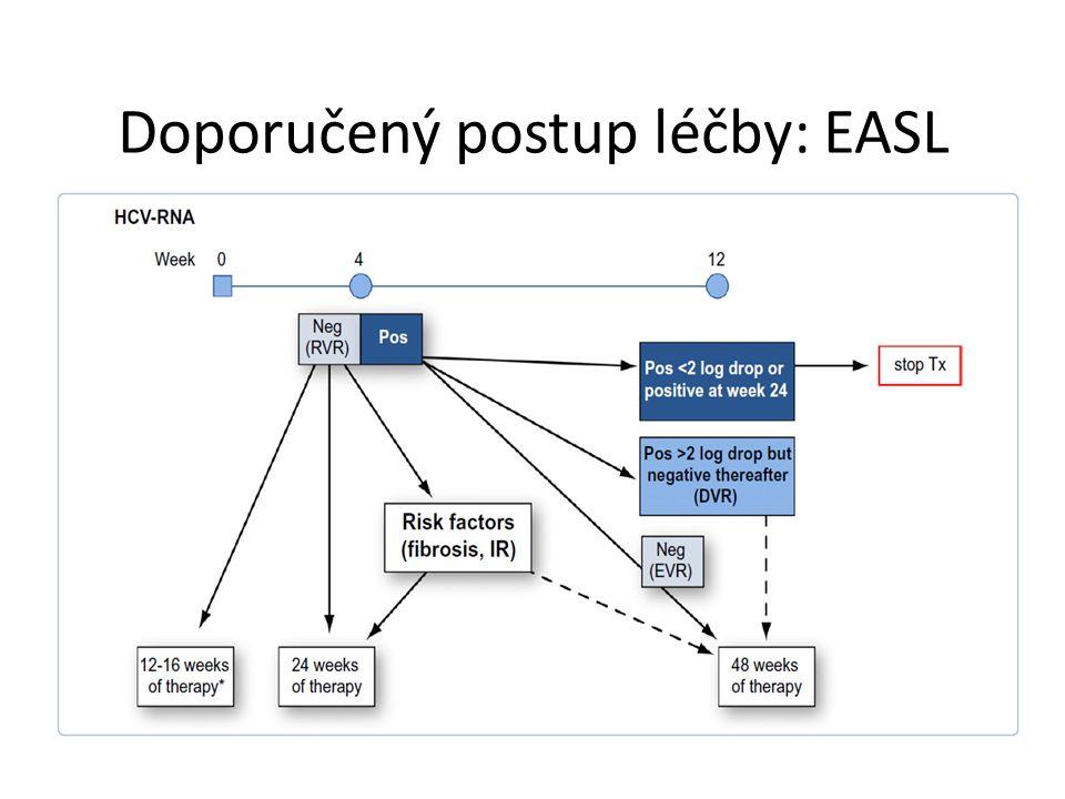 Doporučený postup léčby: EASL