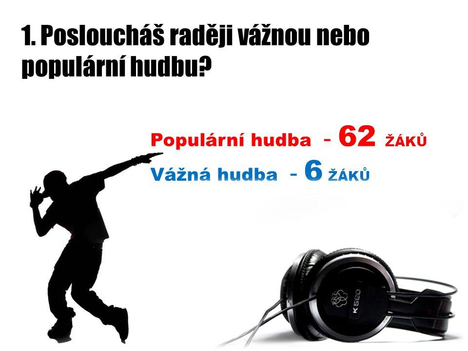 2.Dáváš přednost české, slovenské nebo světové hudbě.