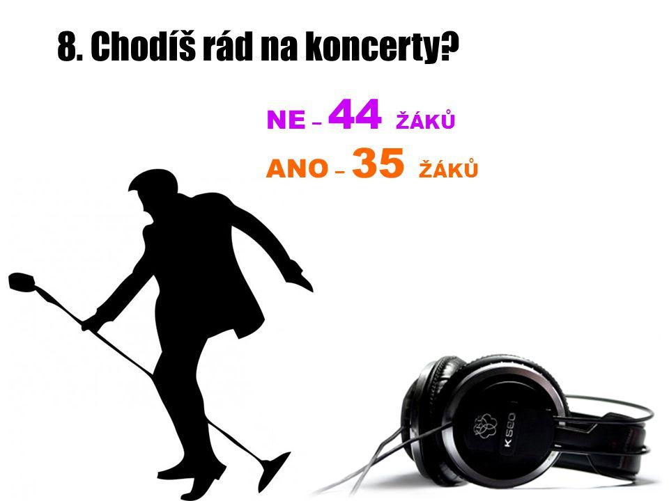 8. Chodíš rád na koncerty? NE – 44 ŽÁKŮ ANO – 35 ŽÁKŮ