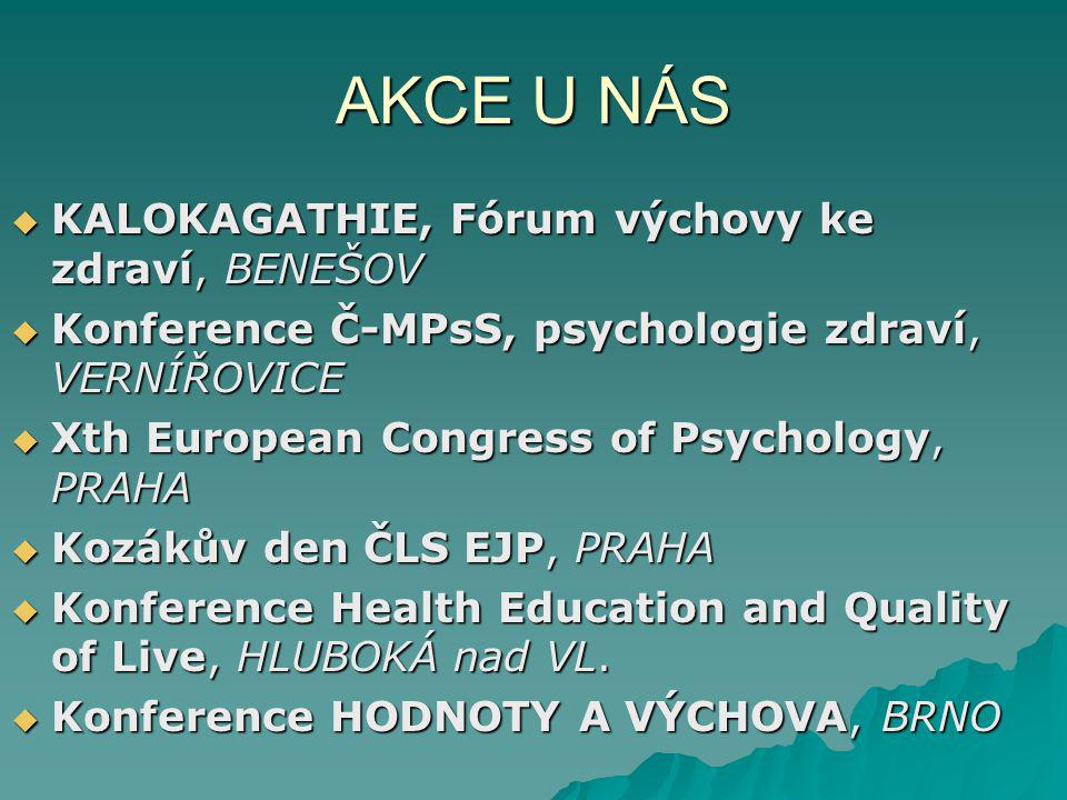 AKCE U NÁS  KALOKAGATHIE, Fórum výchovy ke zdraví, BENEŠOV  Konference Č-MPsS, psychologie zdraví, VERNÍŘOVICE  Xth European Congress of Psychology, PRAHA  Kozákův den ČLS EJP, PRAHA  Konference Health Education and Quality of Live, HLUBOKÁ nad VL.