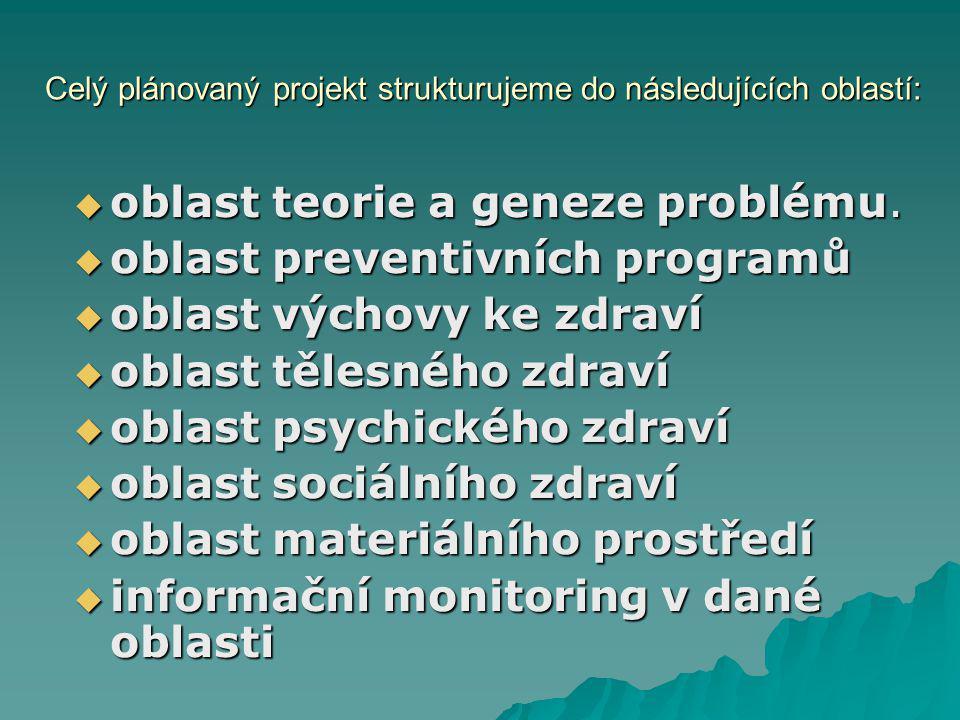 Celý plánovaný projekt strukturujeme do následujících oblastí:  oblast teorie a geneze problému.