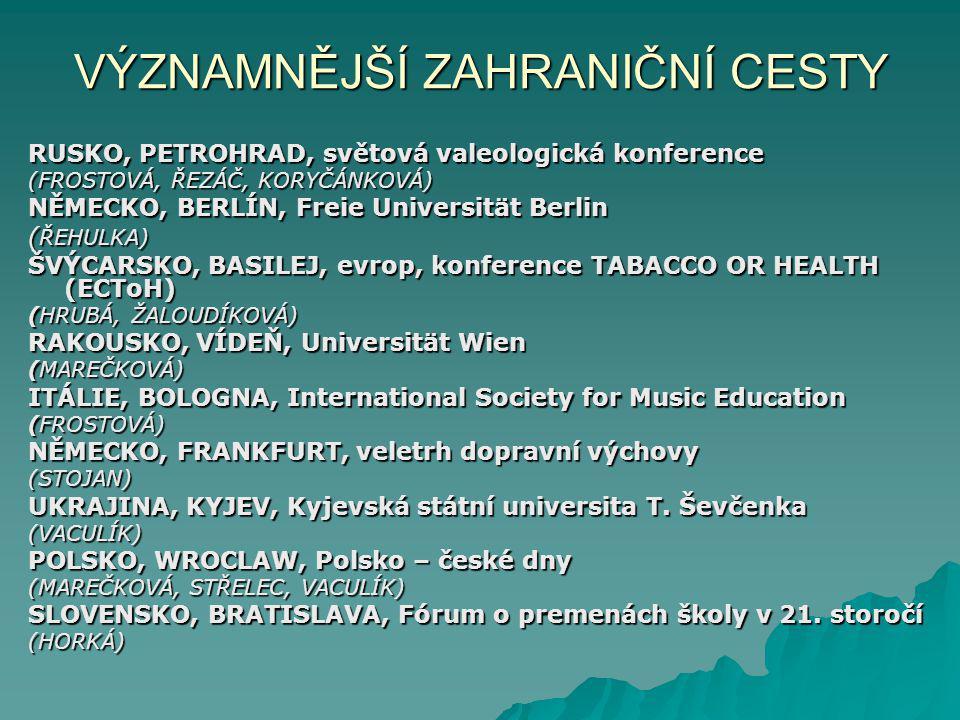 VÝZNAMNĚJŠÍ ZAHRANIČNÍ CESTY RUSKO, PETROHRAD, světová valeologická konference (FROSTOVÁ, ŘEZÁČ, KORYČÁNKOVÁ) NĚMECKO, BERLÍN, Freie Universität Berlin ( ŘEHULKA) ŠVÝCARSKO, BASILEJ, evrop, konference TABACCO OR HEALTH (ECToH) (HRUBÁ, ŽALOUDÍKOVÁ) RAKOUSKO, VÍDEŇ, Universität Wien (MAREČKOVÁ) ITÁLIE, BOLOGNA, International Society for Music Education (FROSTOVÁ) NĚMECKO, FRANKFURT, veletrh dopravní výchovy (STOJAN) UKRAJINA, KYJEV, Kyjevská státní universita T.