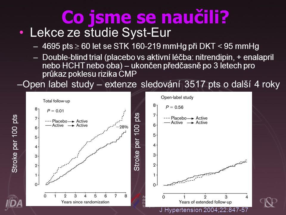 Lekce ze studie Syst-Eur –4695 pts  60 let se STK 160-219 mmHg při DKT < 95 mmHg –Double-blind trial (placebo vs aktivní léčba: nitrendipin, + enalapril nebo HCHT nebo oba) – ukončen předčasně po 3 letech pro průkaz poklesu rizika CMP Co jsme se naučili.