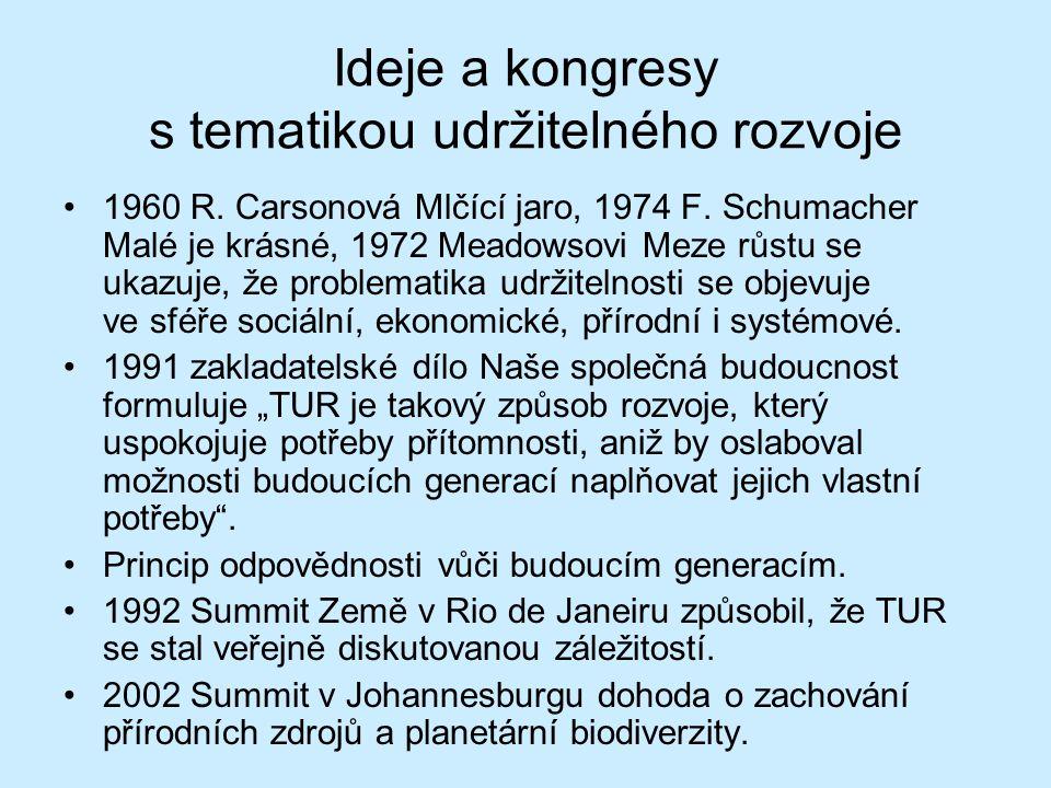 Ideje a kongresy s tematikou udržitelného rozvoje 1960 R.