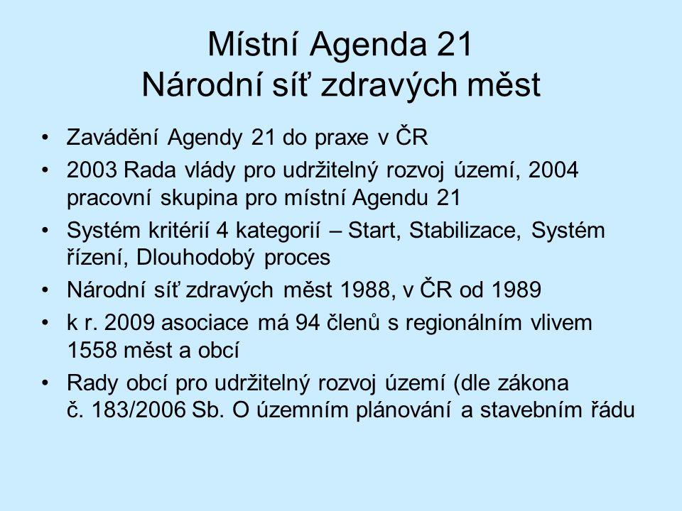 Místní Agenda 21 Národní síť zdravých měst Zavádění Agendy 21 do praxe v ČR 2003 Rada vlády pro udržitelný rozvoj území, 2004 pracovní skupina pro místní Agendu 21 Systém kritérií 4 kategorií – Start, Stabilizace, Systém řízení, Dlouhodobý proces Národní síť zdravých měst 1988, v ČR od 1989 k r.