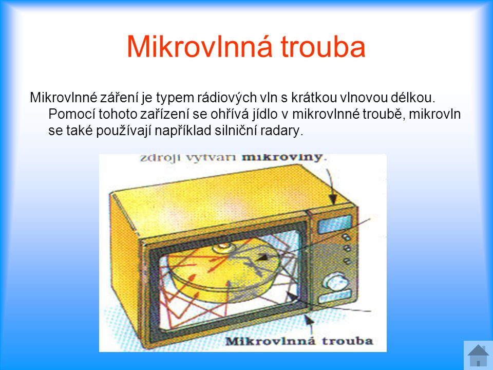 Mikrovlnná trouba Mikrovlnné záření je typem rádiových vln s krátkou vlnovou délkou. Pomocí tohoto zařízení se ohřívá jídlo v mikrovlnné troubě, mikro