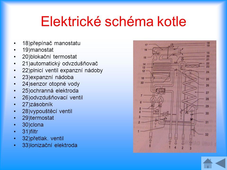 Elektrické schéma kotle 18)přepínač manostatu 19)manostat 20)blokační termostat 21)automatický odvzdušňovač 22)plnicí ventil expanzní nádoby 23)expanz