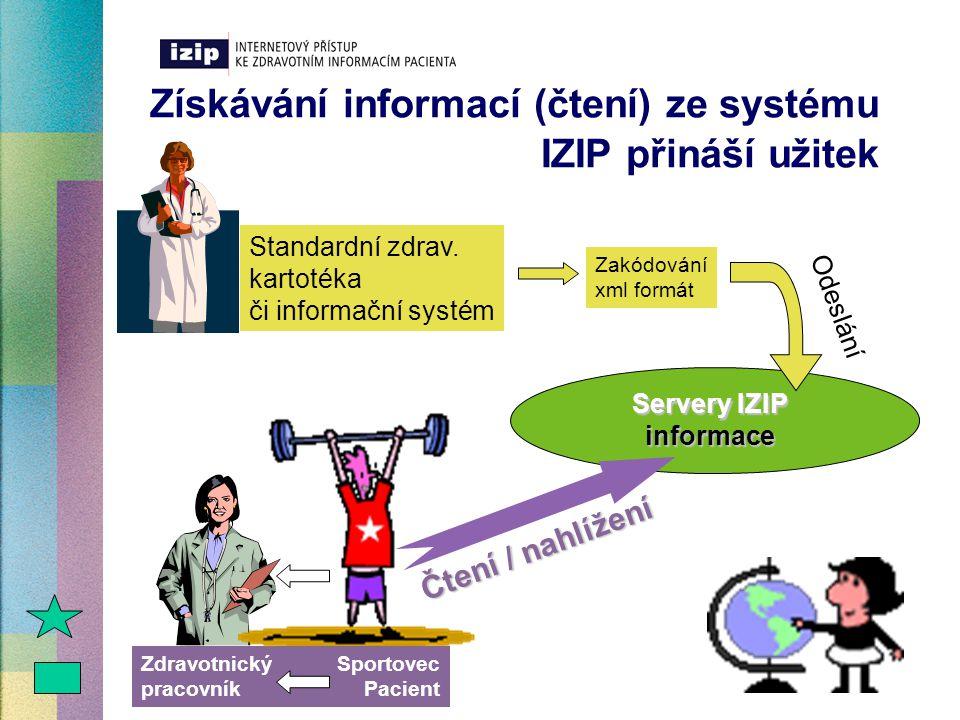 Servery IZIP informace Získávání informací (čtení) ze systému IZIP přináší užitek Standardní zdrav. kartotéka či informační systém Zdravotnický pracov