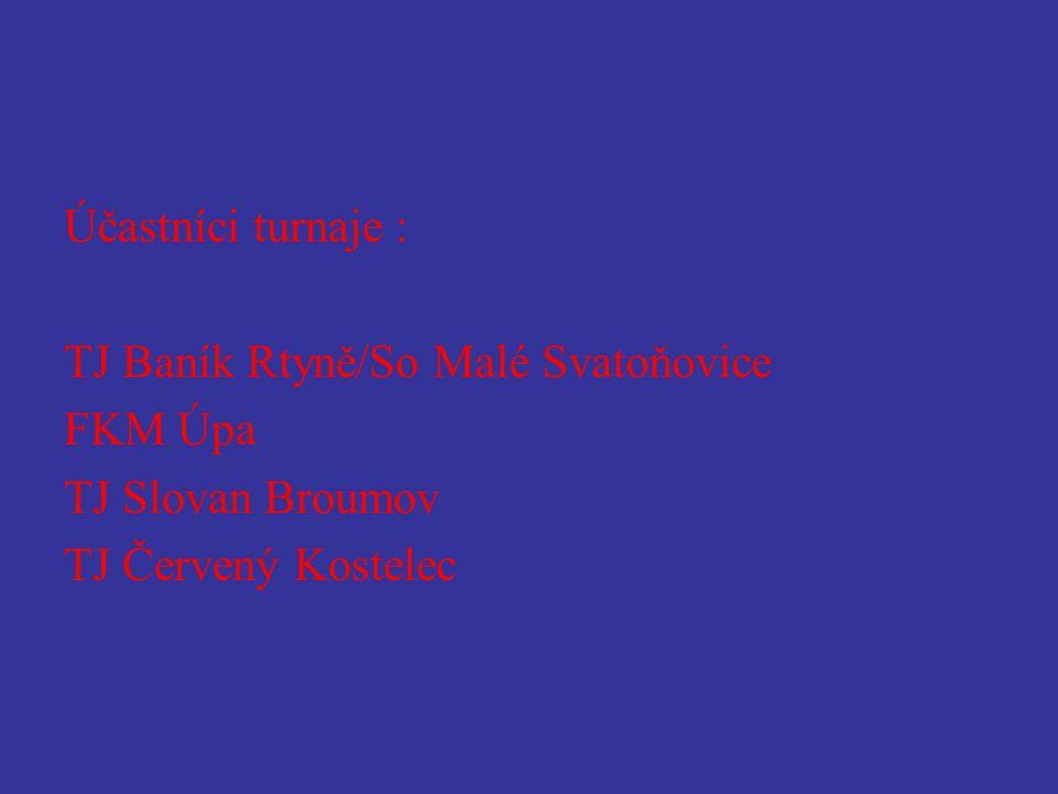 """V sobotu 21.8.2010 se na fotbalovém hřišti ve Rtyni v Podkrkonoší konal 3.ročník """"Memoriálu L.Kollerta ."""