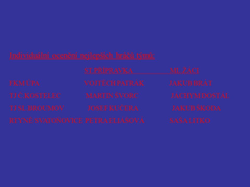 Individuální ocenění pořadatelů turnaje: Nejlepší brankář turnaje Jan ŠIMEK TJ Č.Kostelec Nejlepší hráč turnaje Martin FELKEL TJ Sl.