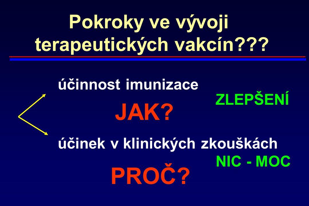 Pokroky ve vývoji terapeutických vakcín??? NIC - MOC PROČ? účinnost imunizace účinek v klinických zkouškách ZLEPŠENÍ JAK?