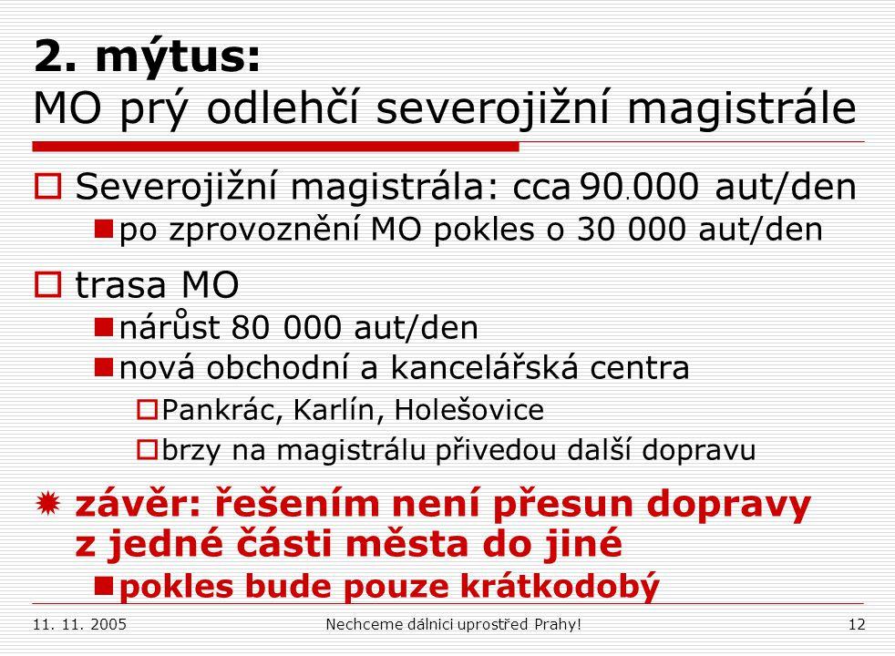 11. 11. 2005Nechceme dálnici uprostřed Prahy!12 2. mýtus: MO prý odlehčí severojižní magistrále  Severojižní magistrála: cca 90. 000 aut/den po zprov