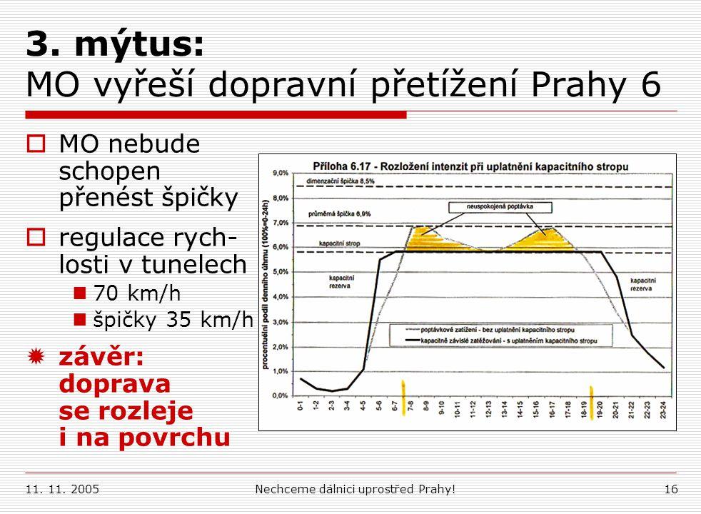 11. 11. 2005Nechceme dálnici uprostřed Prahy!16 3. mýtus: MO vyřeší dopravní přetížení Prahy 6  MO nebude schopen přenést špičky  regulace rych- los