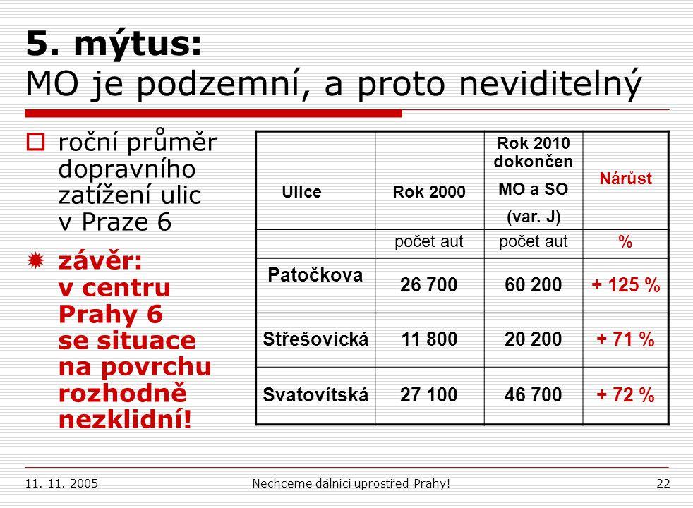 11. 11. 2005Nechceme dálnici uprostřed Prahy!22 5. mýtus: MO je podzemní, a proto neviditelný  roční průměr dopravního zatížení ulic v Praze 6  závě