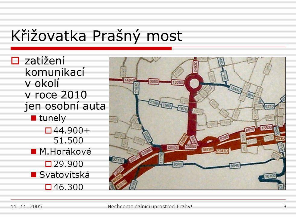 11. 11. 2005Nechceme dálnici uprostřed Prahy!8 Křižovatka Prašný most  zatížení komunikací v okolí v roce 2010 jen osobní auta tunely  44.900+ 51.50