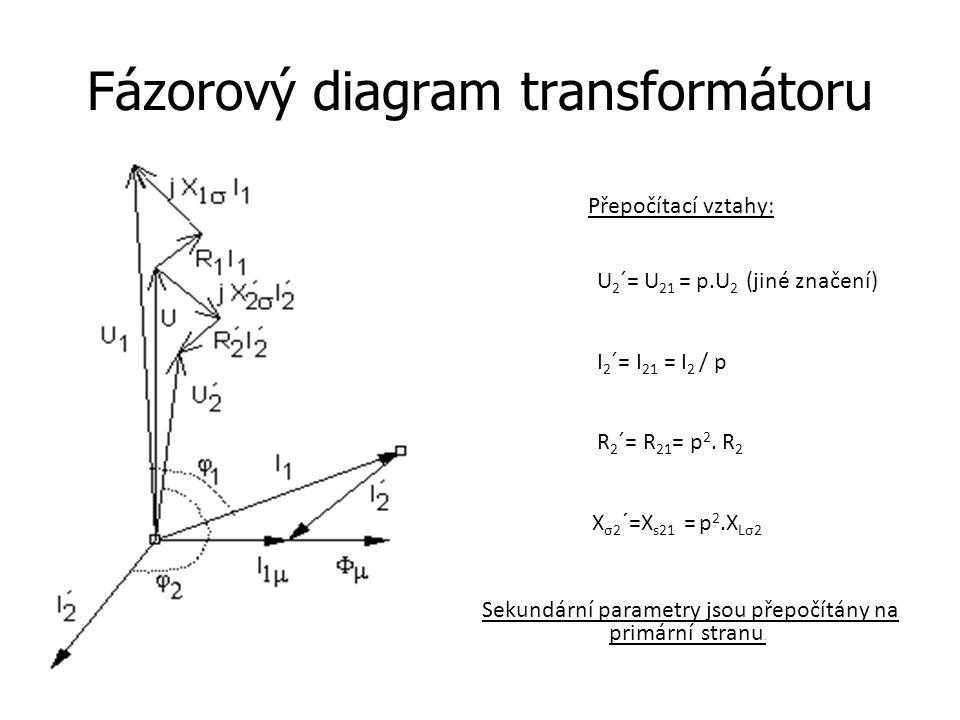 Fázorový diagram transformátoru Přepočítací vztahy: U 2 ´= U 21 = p.U 2 (jiné značení) I 2 ´= I 21 = I 2 / p R 2 ´= R 21 = p 2. R 2 X σ2 ´=X s21 = p 2