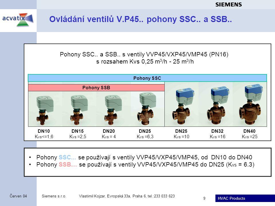 HVAC Products Siemens s.r.o.Vlastimil Kojzar, Evropská 33a, Praha 6, tel.:233 033 623 10 Červen 04 Pohon SSC61.5 s havarijní funkcí Princip funkce Zdvih pohonu je nastaven do výchozí polohy využitím energie nabitého kondenzátoru Po připojení napětí je kondenzátor nabit a po ztrátě napětí je energie nabitého kondenzátoru využita pro nastavení ventilu s pohonem do bezpečnostní polohy Tato technologie je již dlouho úspěšně využívána v jiných divizích Siemens Výhody Kompaktnější pohon díky možnosti využití menšího motoru Ruční ovládání je snazší Snížení provozních nákladů!