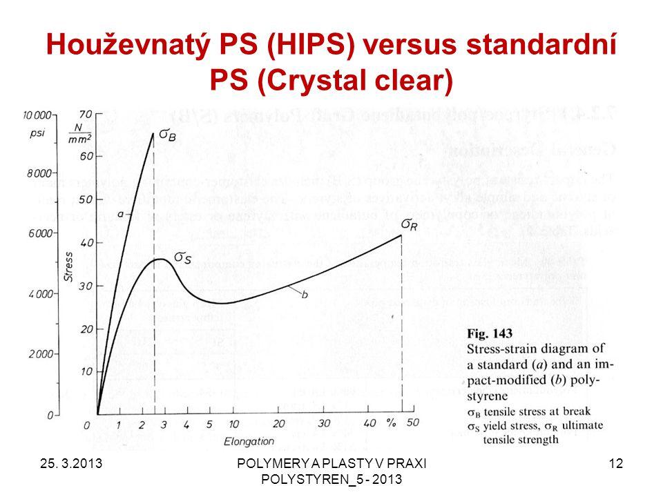 Houževnatý PS (HIPS) versus standardní PS (Crystal clear) 25. 3.2013POLYMERY A PLASTY V PRAXI POLYSTYREN_5 - 2013 12