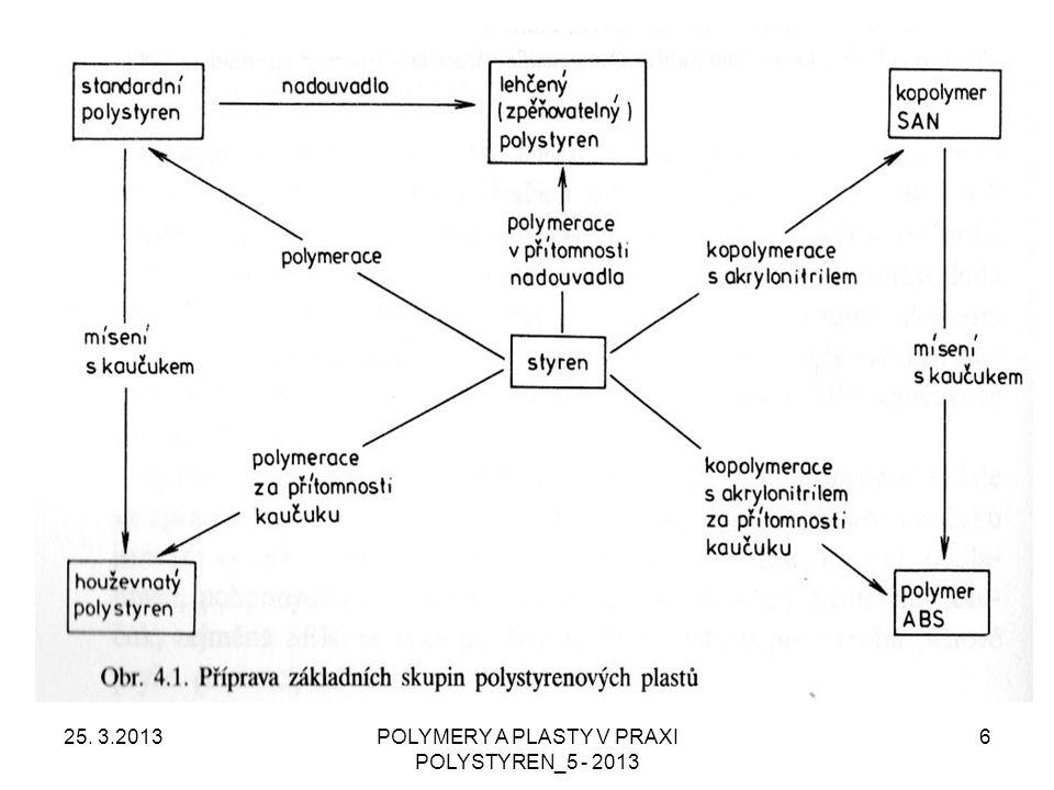 Vstřikování semikrystalických versus AMORFNÍCH TERMOPLASTŮ 25.