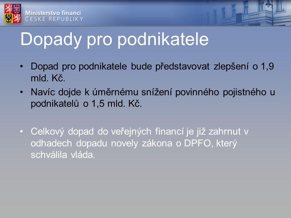Slovensko Výdajový paušál 25 % Podnikatelé – neplátci DPH 60 % Řemeslné živnosti 25 % Pronájem 25 % Nepodnikatelská zemědělská výroba Další země: Rakousko – 6 % resp.