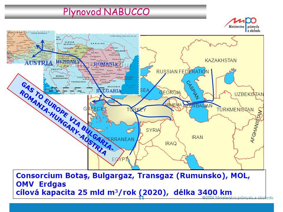  2004  Ministerstvo průmyslu a obchodu 11 RUSSIAN FEDERATION KAZAKHSTAN UZBEKISTAN BLACKSEA MEDITERRANEAN CASPIAN TURKMENISTAN SYRIA IRAN ARMENIA GEORGIA TURKEY IRAQ AZERBAIJAN AFGHANISTAN EGYPT BULGARIA ROMANIA UKRAINE MOLDOVA GREECE Consorcium Botaş, Bulgargaz, Transgaz (Rumunsko), MOL, OMV Erdgas cílová kapacita 25 mld m 3 /rok (2020), délka 3400 km Plynovod NABUCCO GAS TO EUROPE VIA BULGARIA- ROMANIA-HUNGARY-AUSTRIA